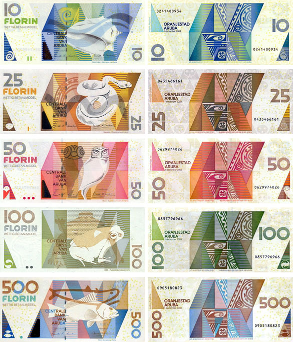 Валюта Арубы. Банкноты