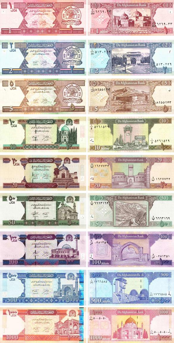Валюта Афганистана. Банкноты