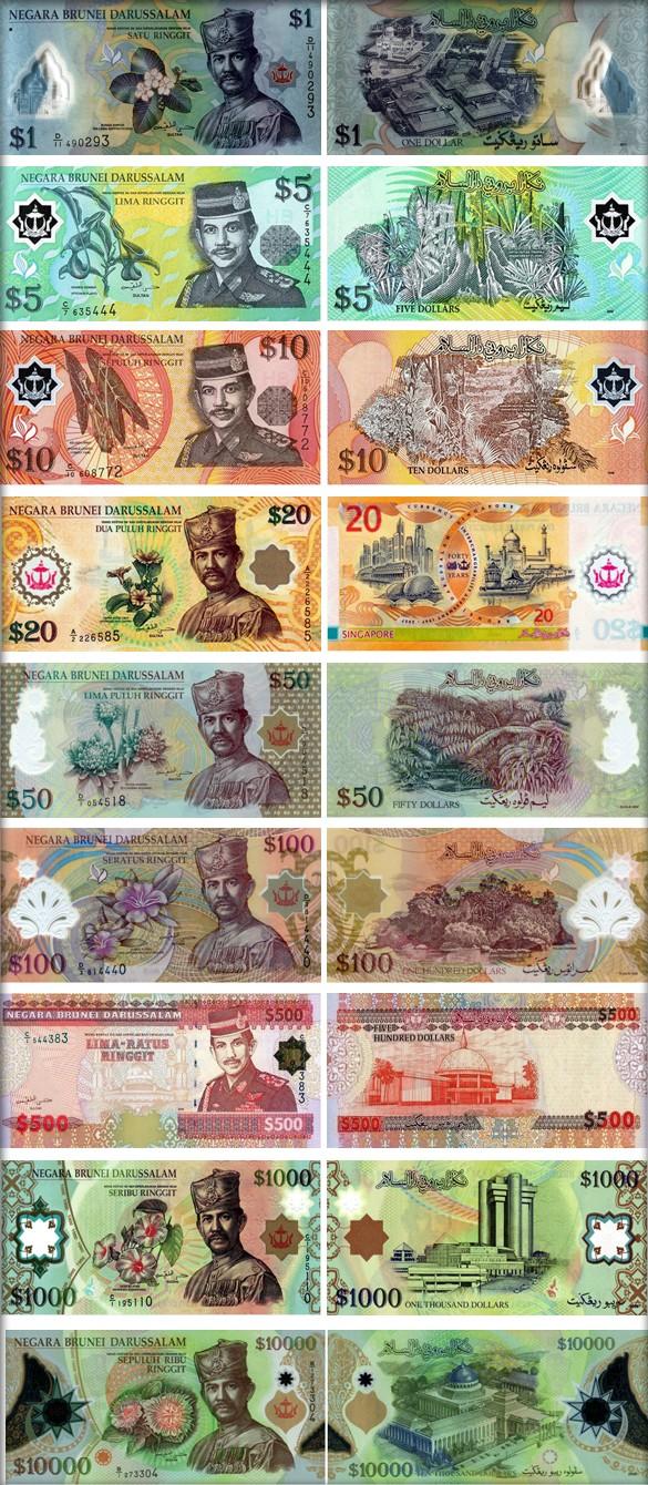 Банкноты Брунея