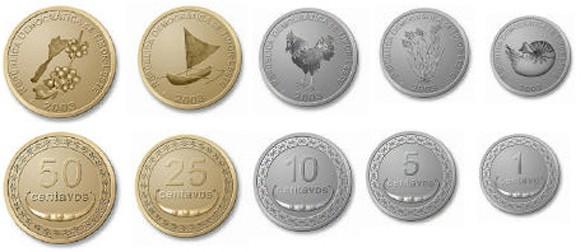 Валюта Восточного Тимора