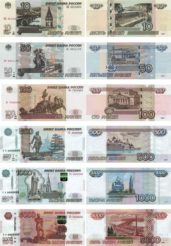 Валюта Абхазии. Банкноты
