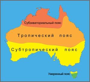Климат-Австралии