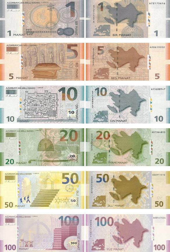 валюта Азербайджана. Банкноты