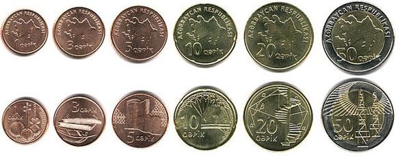 валюта Азербайджана. Монеты