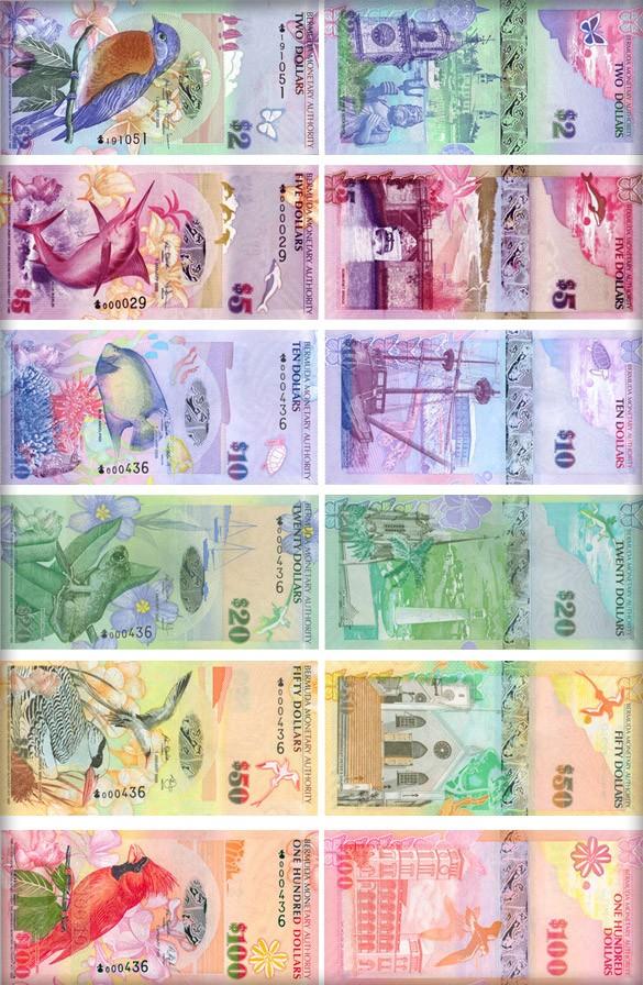 Валюта Бермудских островов. Банкноты