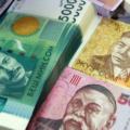 валюта Киргизской Республикой (Киргизии)