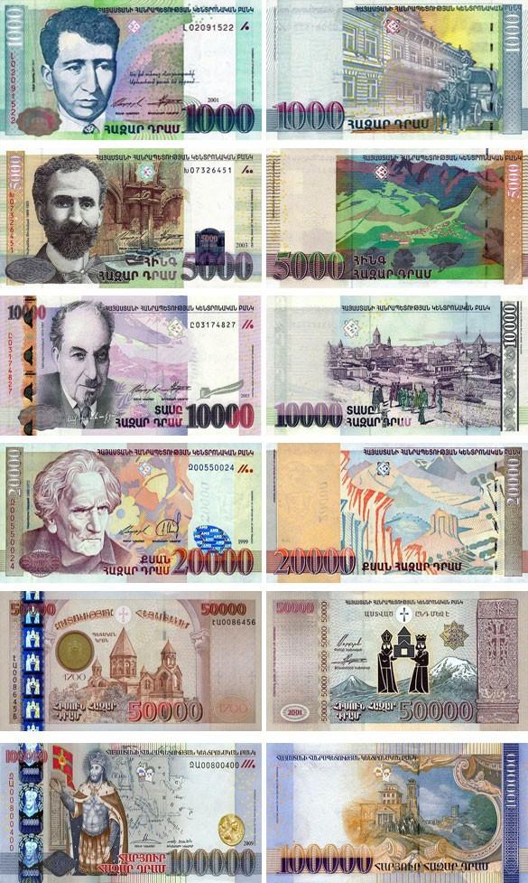 валюта Армении. Банкноты