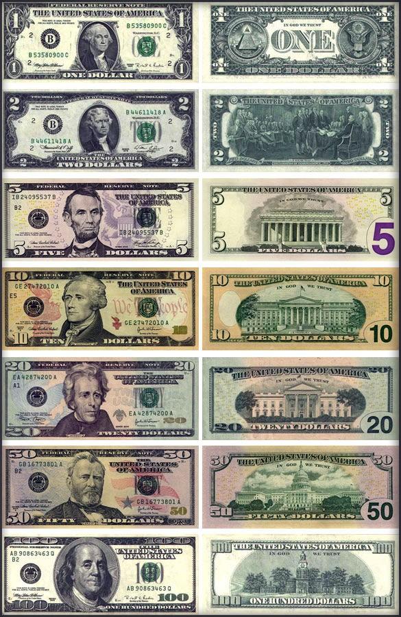 Банкноты Гуама