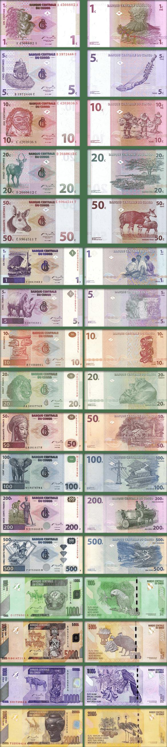 валюта ДК Конго