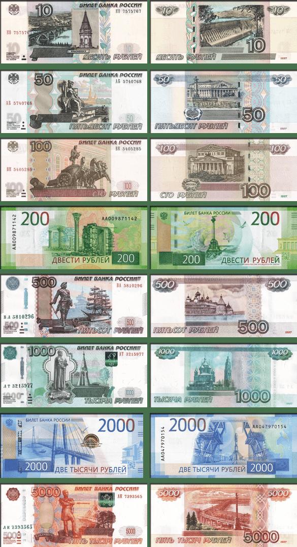 валюта ДНР - банкноты