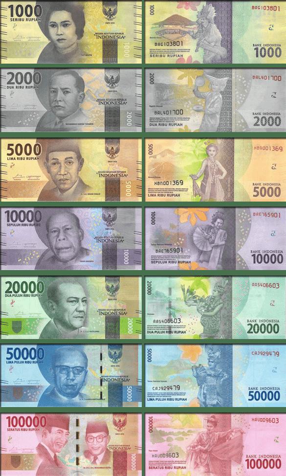 валюта Индонезии // банкноты