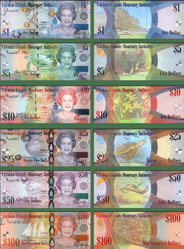 валюта Каймановых островов - банкноты