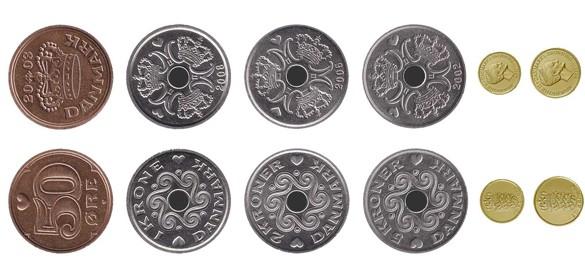 монеты Гренландии