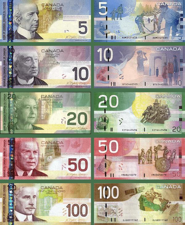 валюта Канады - банкноты