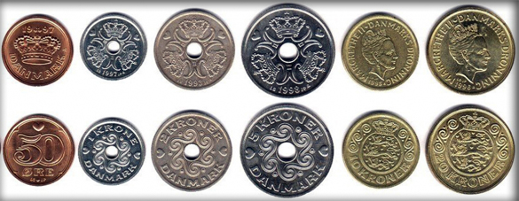 Валюта Дании. Монеты