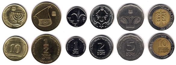 валюта Израиля - монеты