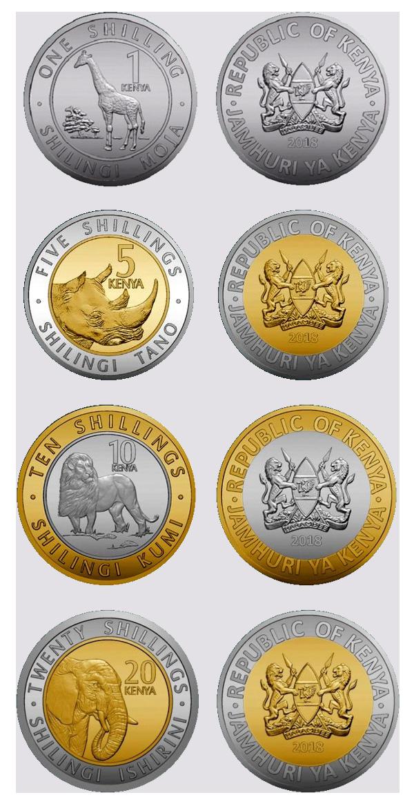 валюта Кении - монеты Кении